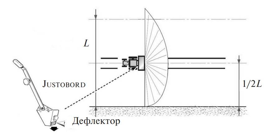 Переустановка дефлекторов системы Justobord