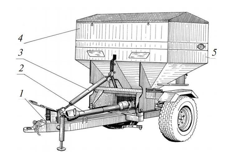 Рассеиватель удобрений РУ-3000