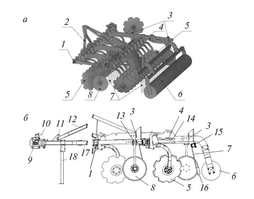Схема агрегатов дисковых почвообрабатывающих Lemken Rubin 9