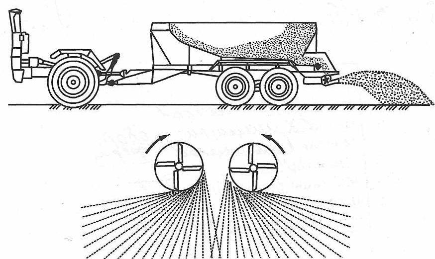 схема работы машины для поверхностного внесения минеральных удобрений и известковых материалов
