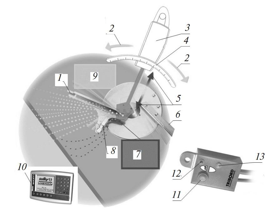 Система управления разбрасыванием Tribord 2D