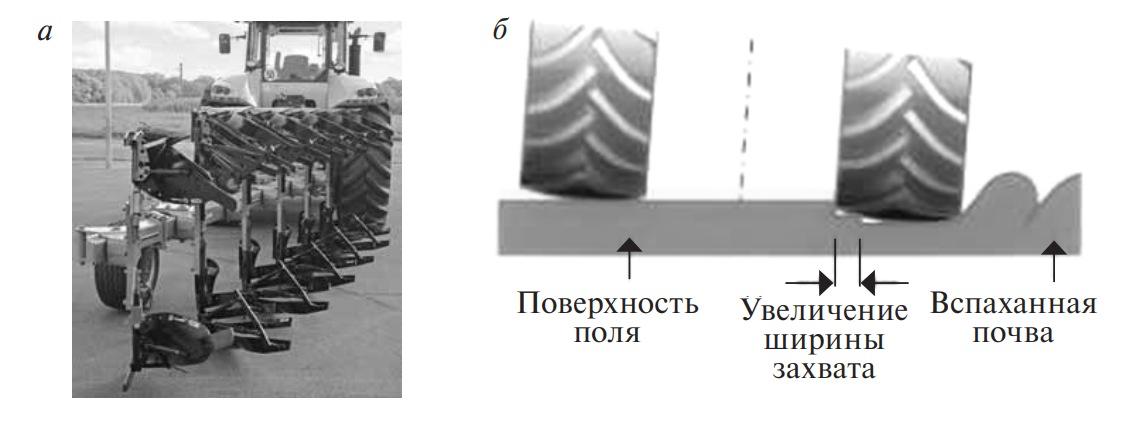Установка лемешно-отвального корпуса в качестве расширителя крайней борозды