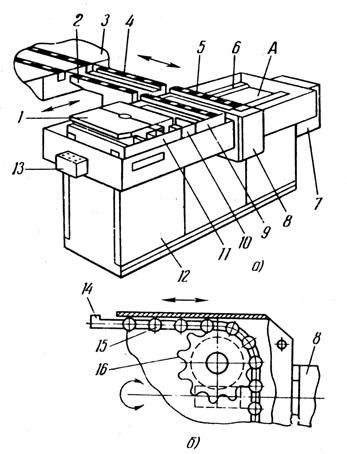 Агрегат загрузки (разгрузки) ПС с заготовками