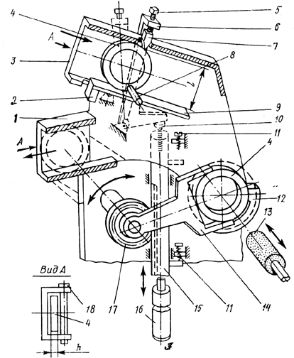 Автооператор внутришлифовального автомата