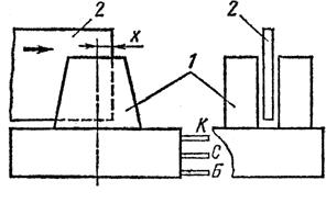 Бесконтактный конечный выключатель типа БВК