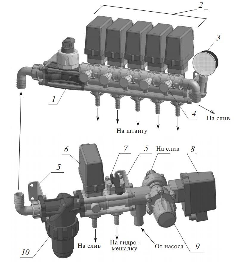 Блок регулировки давления и управления потоком жидкости системы ARAG