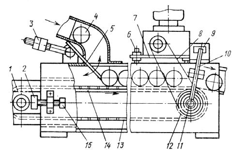 Цепной конвейер для перемещения заготовок (деталей) типа колец