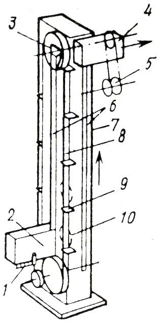 Цепной подъемник (непрерывного действия) для перемещения заготовок (деталей) типа колец