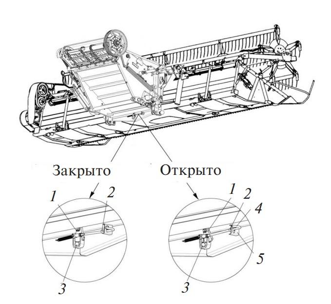 Фиксация центрального шарнира жатки с наклонной камерой