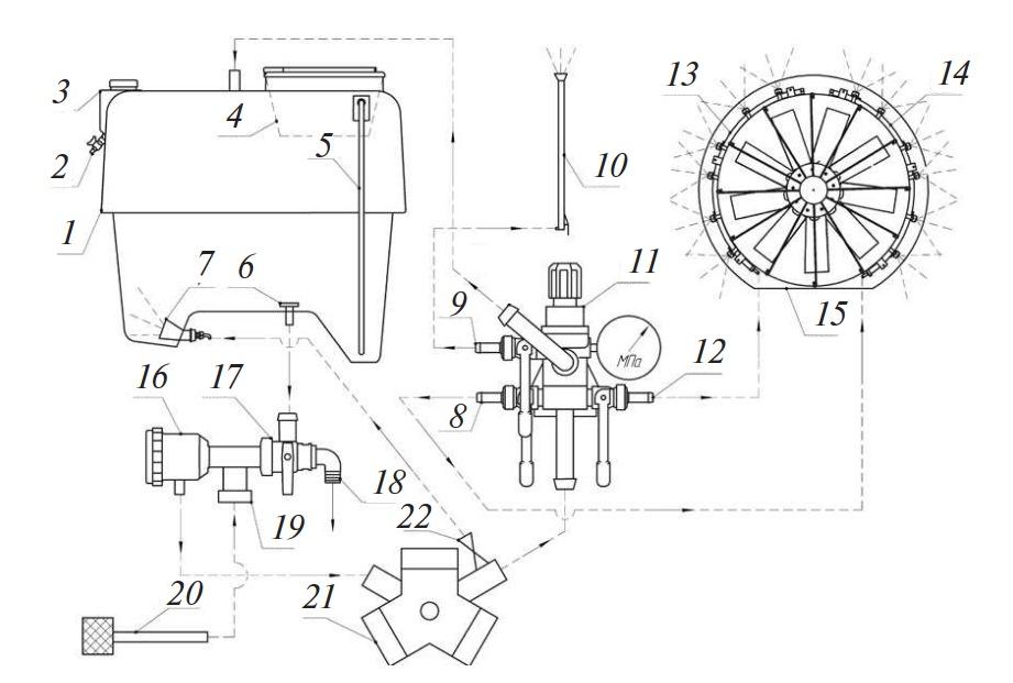 Гидравлическая схема вентиляторного садового опрыскивателя ОВС–600