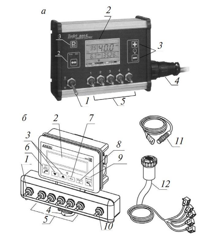 Компьютерные устройства для опрыскивателей