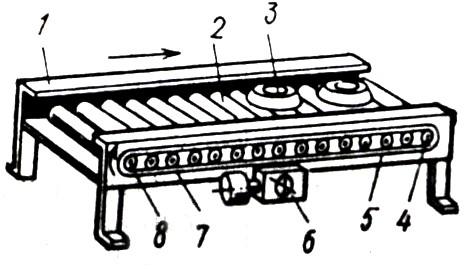 Конвейер с приводными роликами для перемещения заготовок (деталей) на торцах