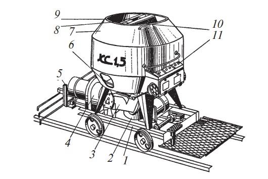 Кормораздатчик КС-1,5