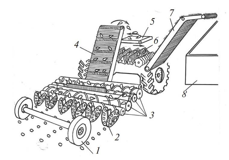 корнеуборочная машина КС-6Б