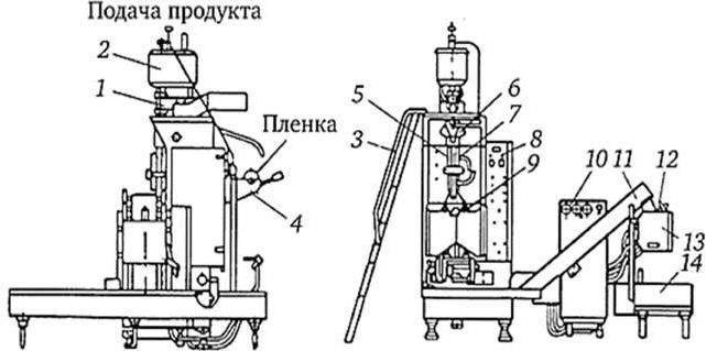 молокоразливочный автомат М6-ОРЗ-Е