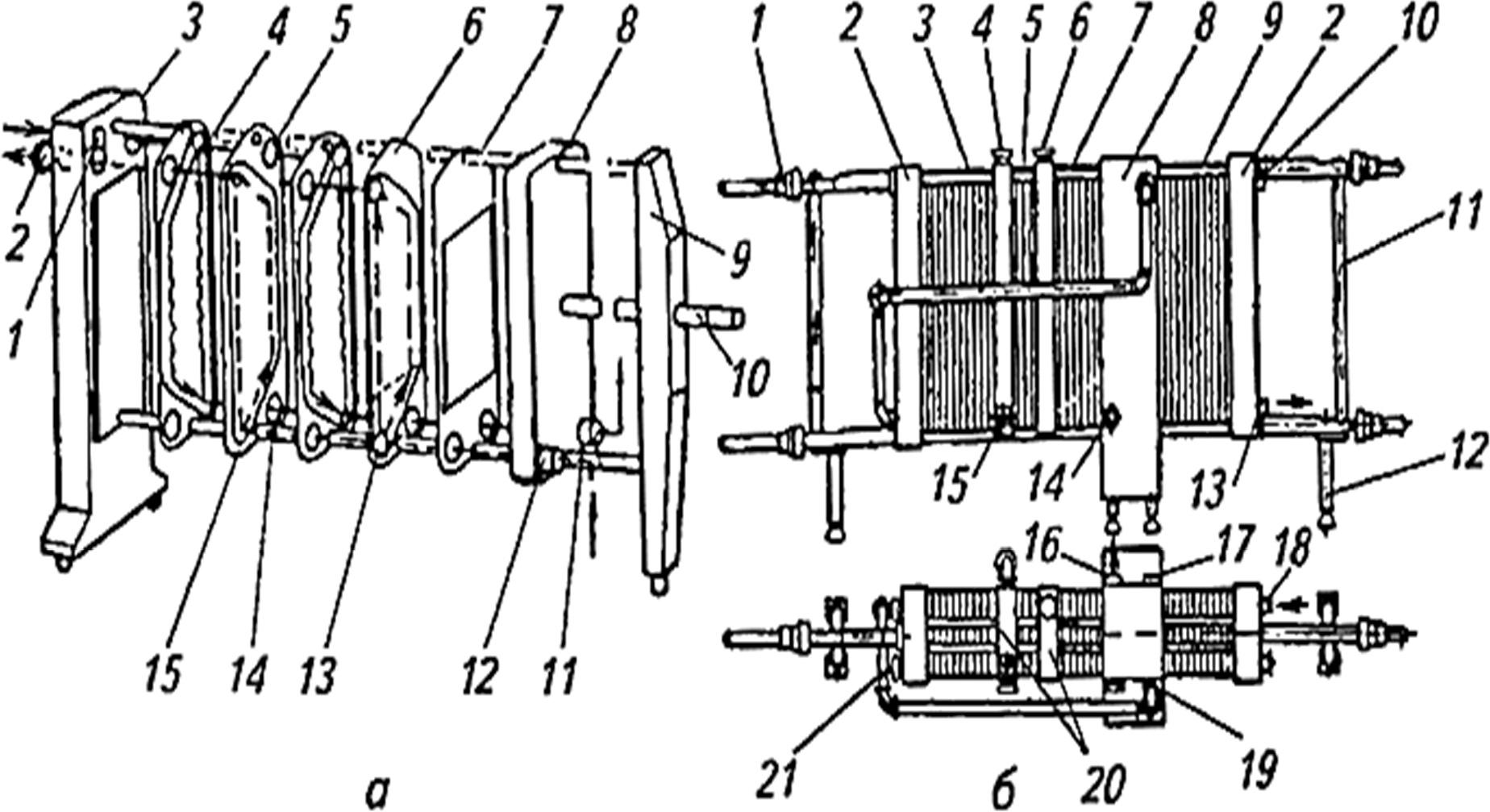 Пластинчатые аппараты с различным расположением секций