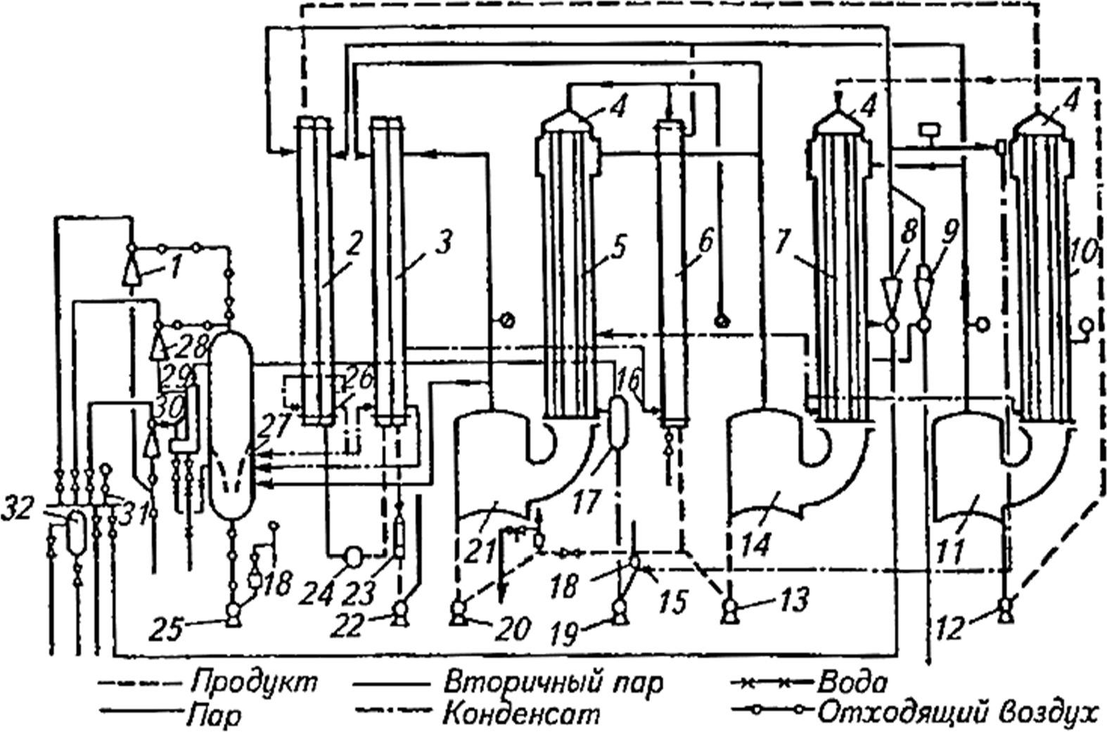 Пленочная трехкорпусная вакуум-выпарная установка непрерывного действия