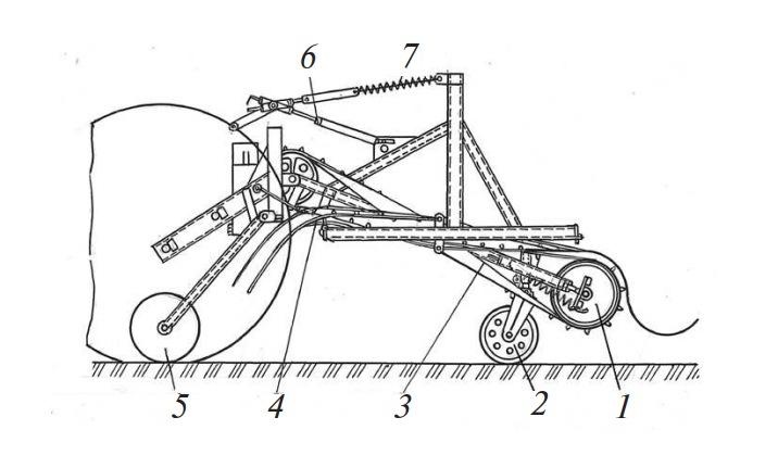 Подборщик-оборачиватель лент льна ленточного типа