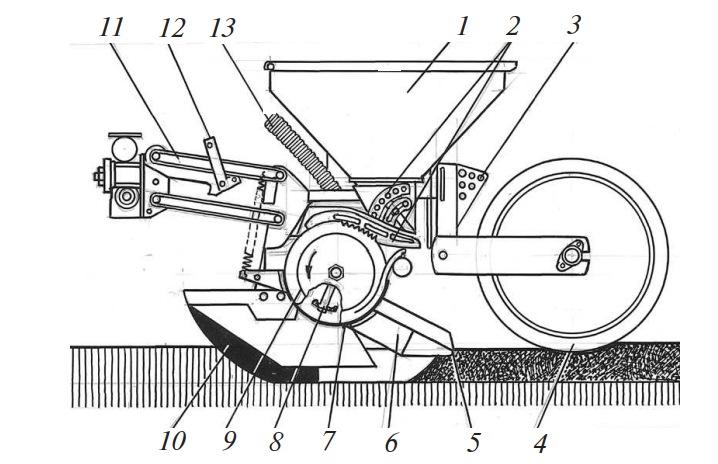 Посевная секция сеялки СТВ-12
