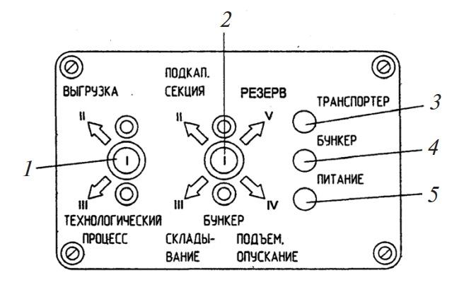 Пульт управления гидросистемой комбайнов ПКК-2-01 и ПКК-2-02