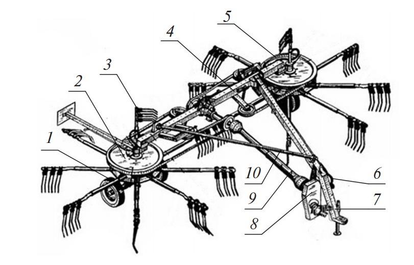 Роторные грабли-ворошилка-вспушиватель ГВР-630