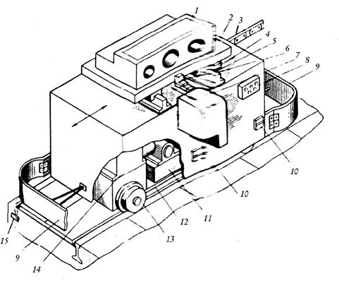 Самоходная тележка с загрузочным устройством