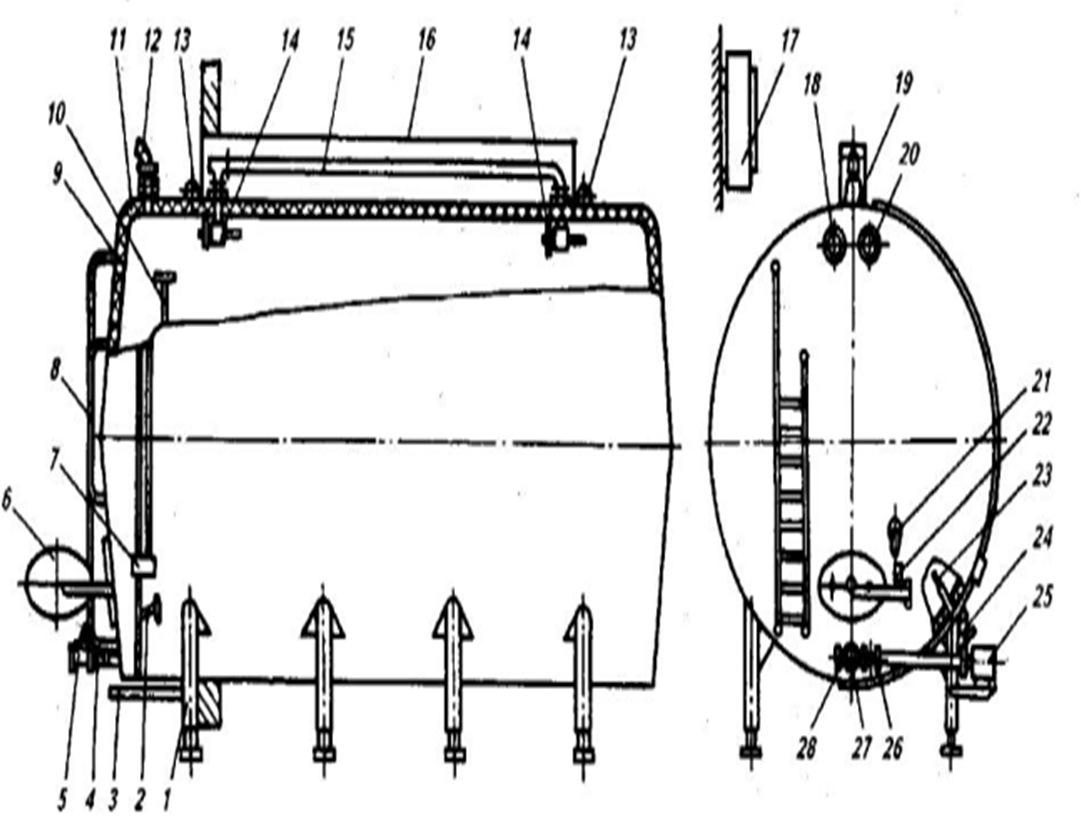 схема Емкость для хранения молока Г6-ОМГ-25