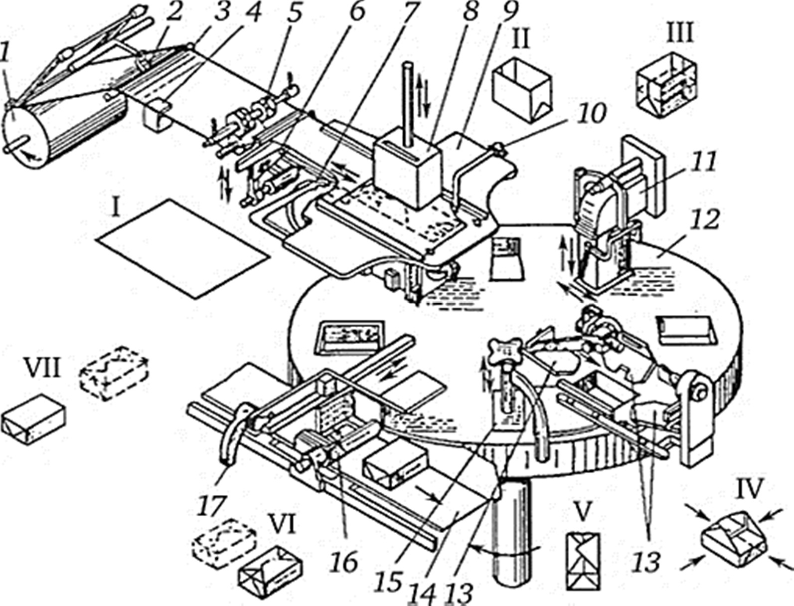 Схема фасовочно-упаковочного автомата АРМ
