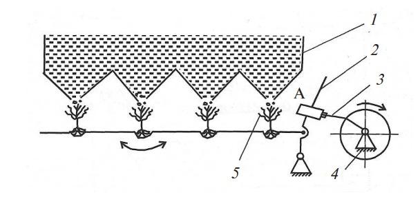 Схема лоткового выпускного механизма зерна сушилки М-819