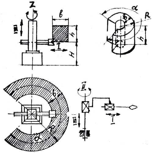 Схема манипулятора и его рабочая зона в цилиндрической системе