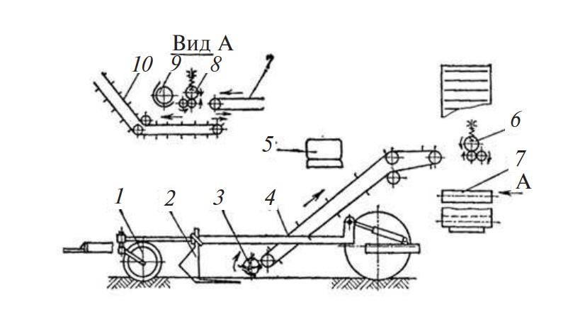 Схема машины КОП-1,5
