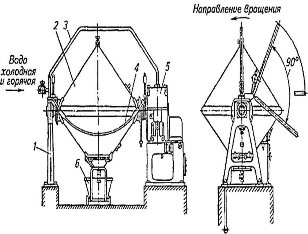 схема Маслоизготовитель периодического действия Р3-ОБЭ