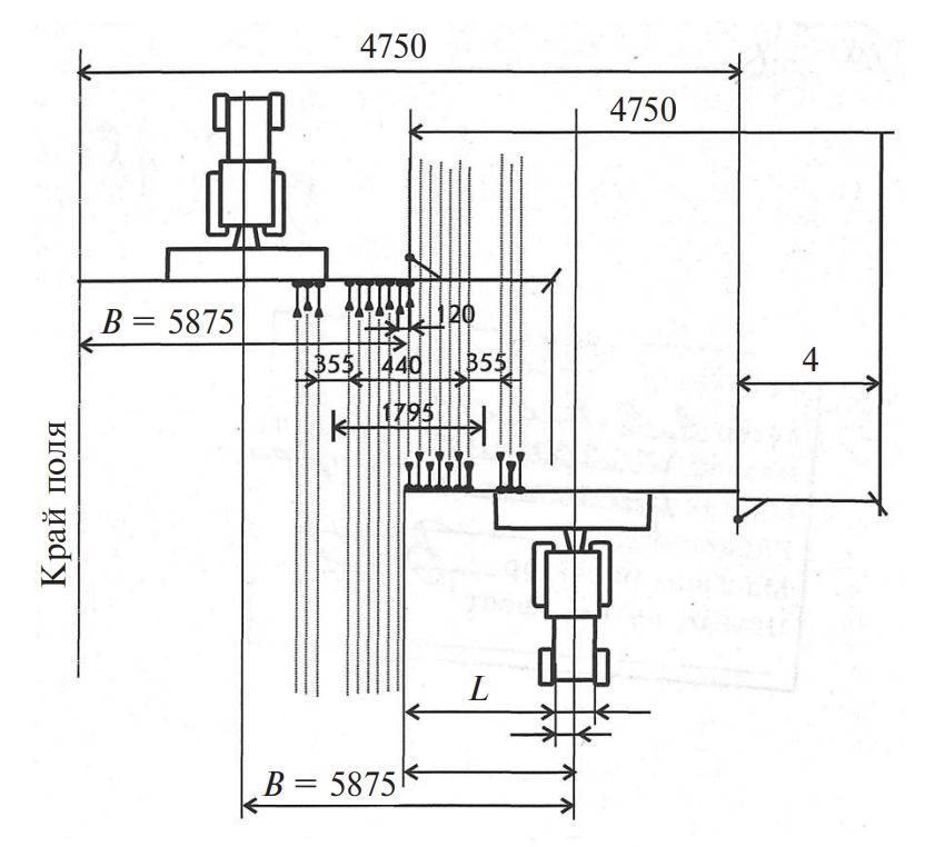 Схема образования технологической колеи односеялочным агрегатом СПУ-6 способом расстановки сошников (без закрытия семяпроводов)
