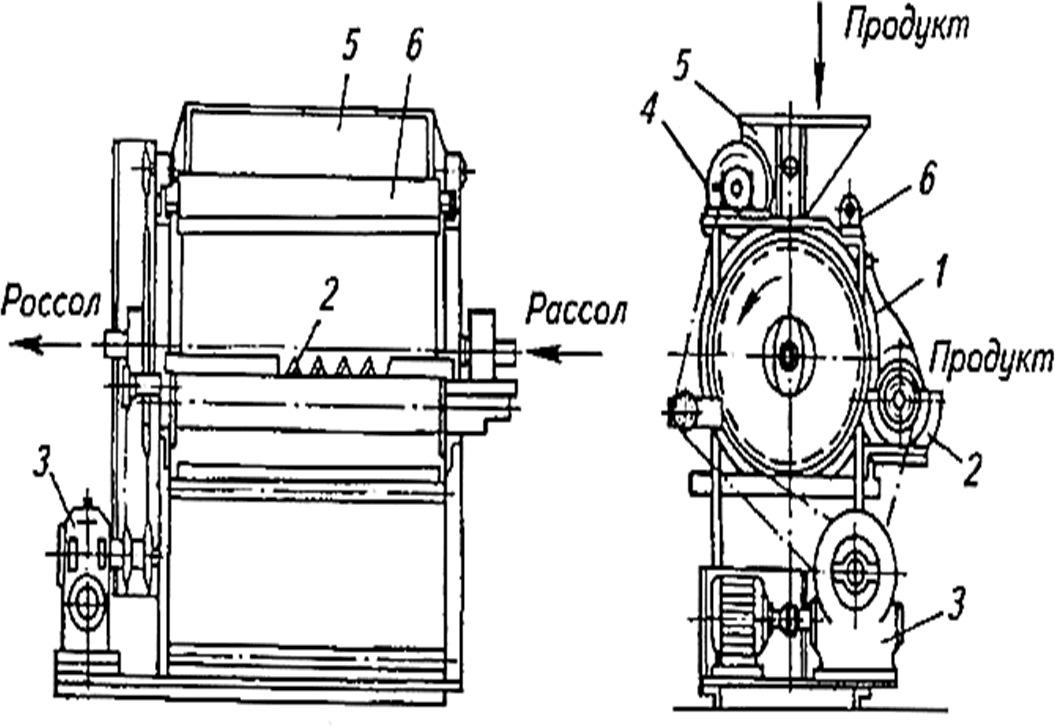 схема Открытый охладитель творога