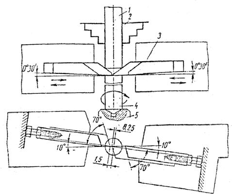 Схема отрезки заготовок сверл