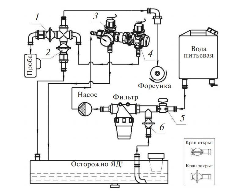 схема протравливателя семян ПС-5