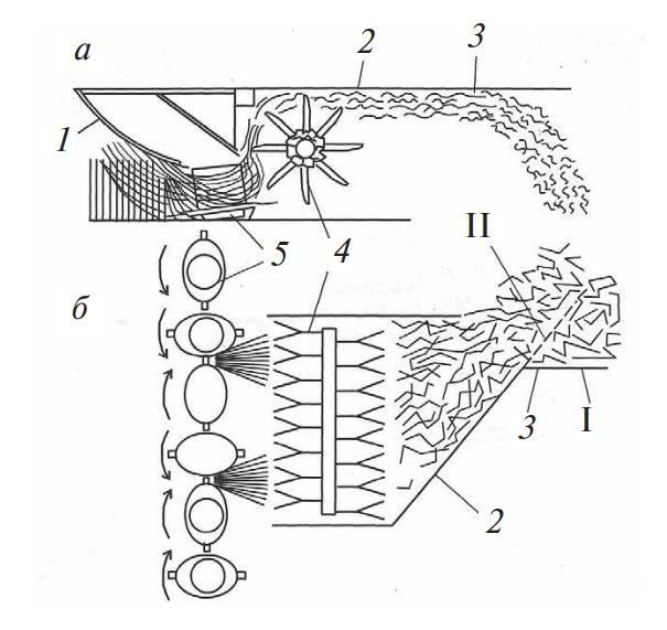 схема работы косилки-плющилки КПР-6