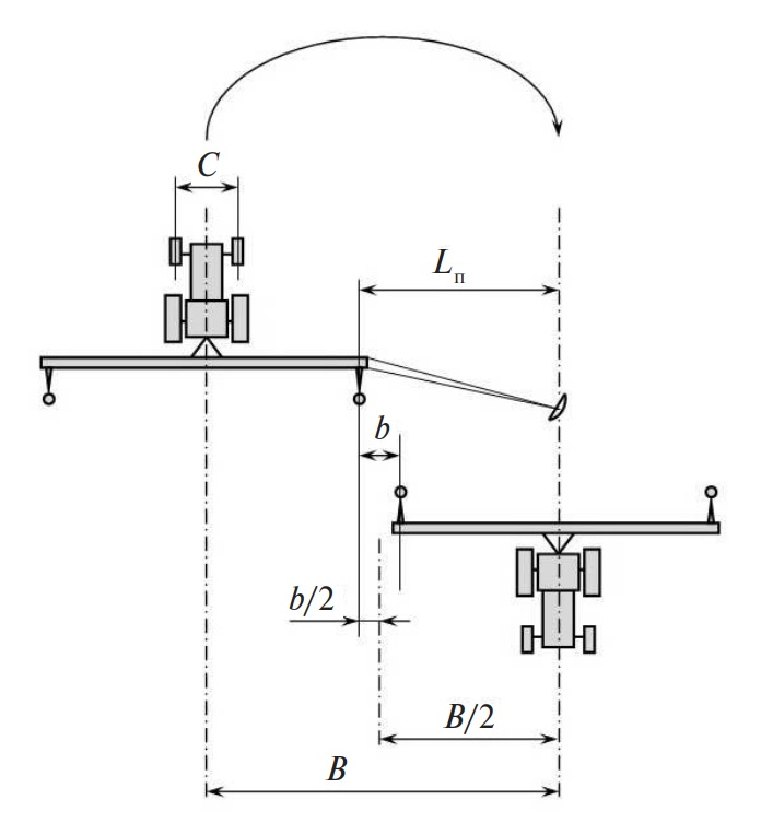 Схема расчета вылета маркеров при вождении агрегата центром трактора по маркерной линии