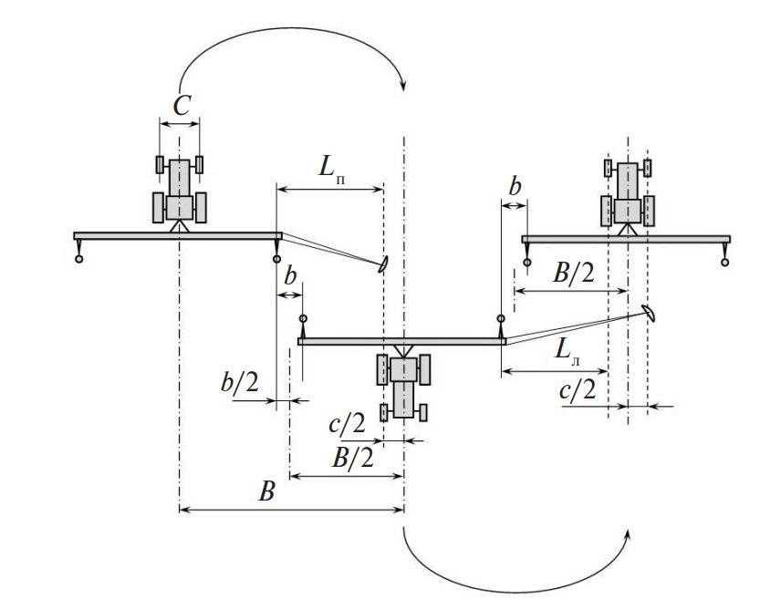 Схема расчета вылета маркеров при вождении агрегата колесом трактора по маркерной линии