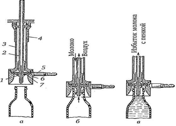 Схема разливочного патрона с дозированием по уровню