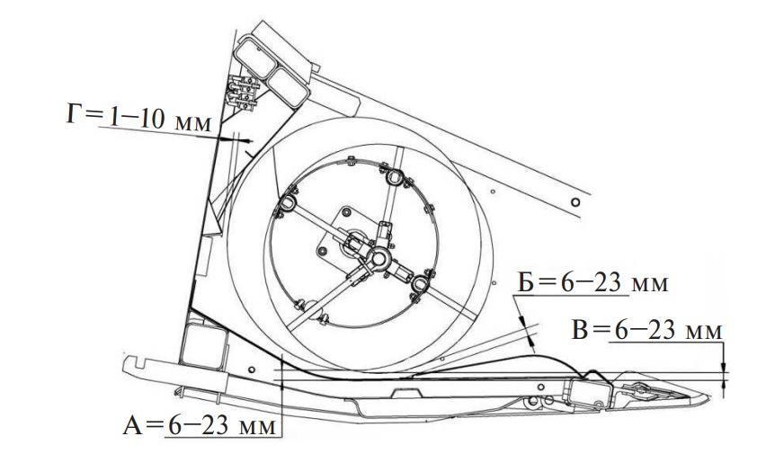 Схема регулировки шнека и его пальчикового механизма
