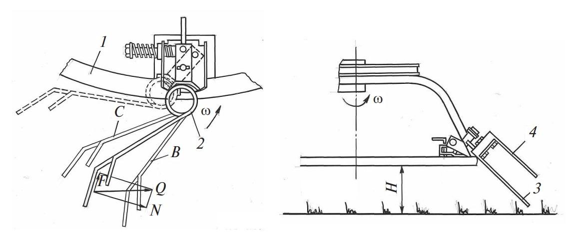 Схема роторных граблей