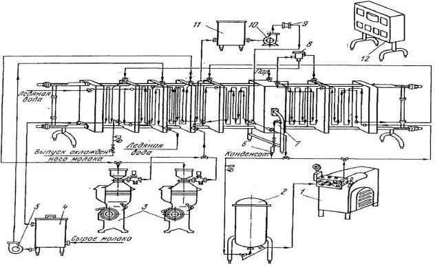 схема установки А1-ОПЖ