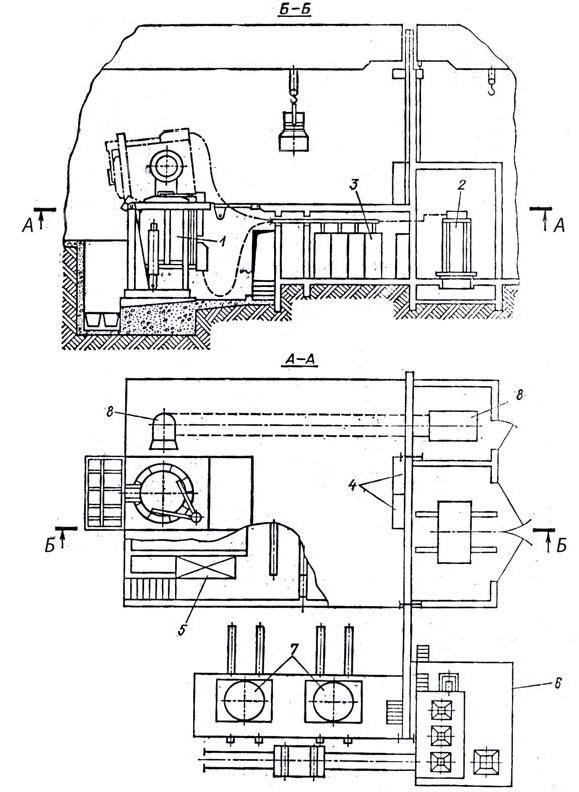 Схема установки индукционной тигельной печи