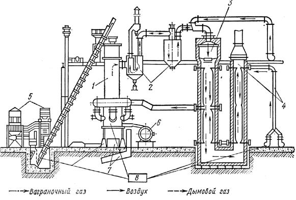 схема ваграночной установки