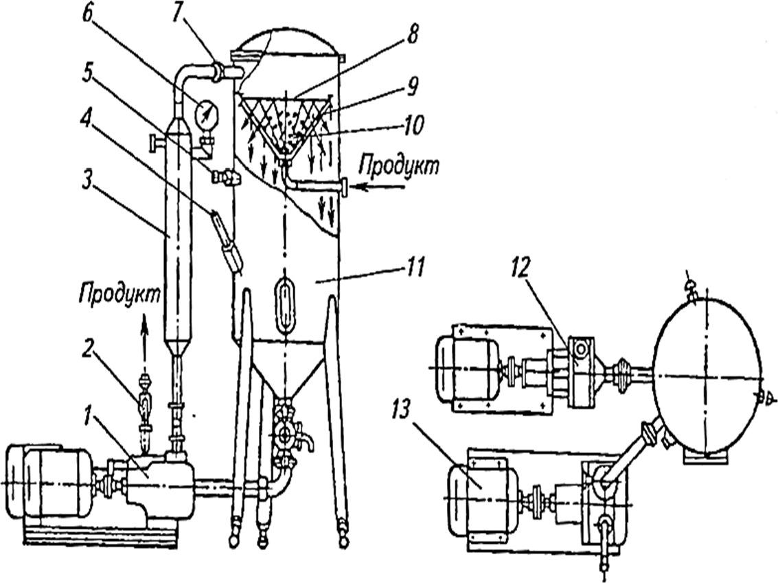 схема Вакуум-термическая установка