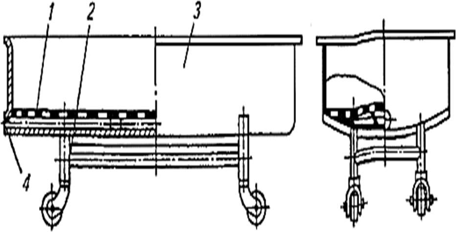 схема Ванна для самопрессования ВС-2,5
