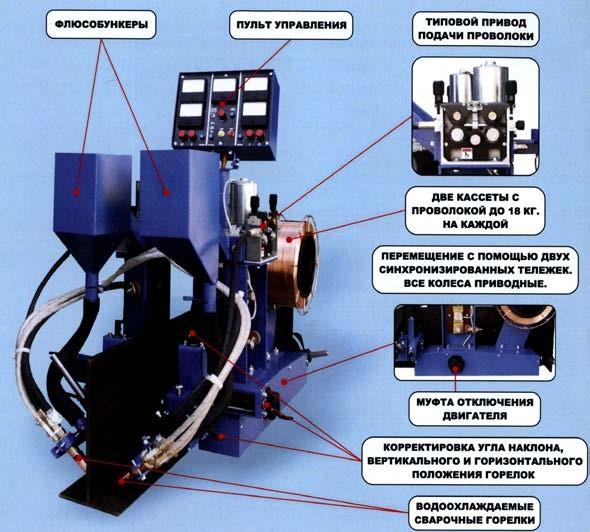 сварочный аппарат для сварки балочных и листовых конструкций