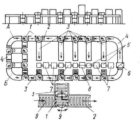 Транспортная система ГАЛ из станков с ЧПУ