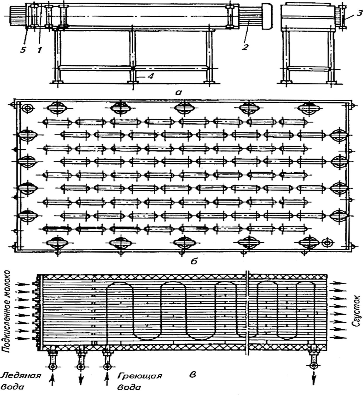 Трубчатый коагулятор